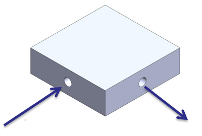 A block with embedded channel that form a 90 degree bend